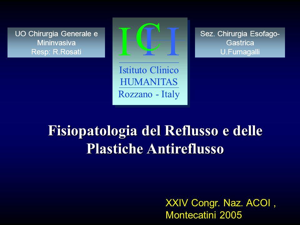 Fisiopatologia del Reflusso e delle Plastiche Antireflusso XXIV Congr.