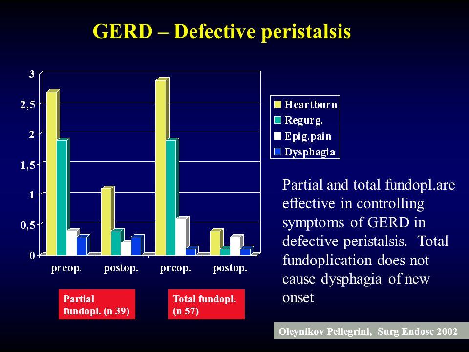 Oleynikov Pellegrini, Surg Endosc 2002 GERD – Defective peristalsis Partial and total fundopl.are effective in controlling symptoms of GERD in defective peristalsis.