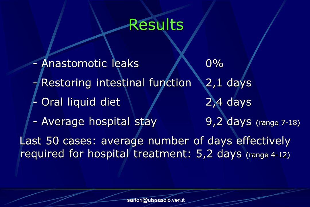 sartori@ulssasolo.ven.it Results - Anastomotic leaks 0% - Restoring intestinal function 2,1 days - Oral liquid diet 2,4 days - Average hospital stay 9