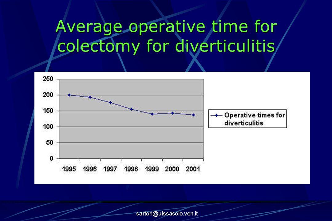 sartori@ulssasolo.ven.it Average operative time for colectomy for diverticulitis