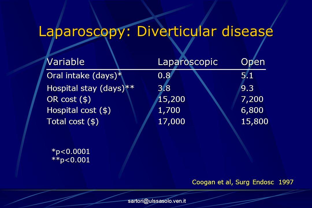 sartori@ulssasolo.ven.it VariableLaparoscopicOpen Oral intake (days)*0.85.1 Hospital stay (days)**3.89.3 OR cost ($)15,2007,200 Hospital cost ($)1,700