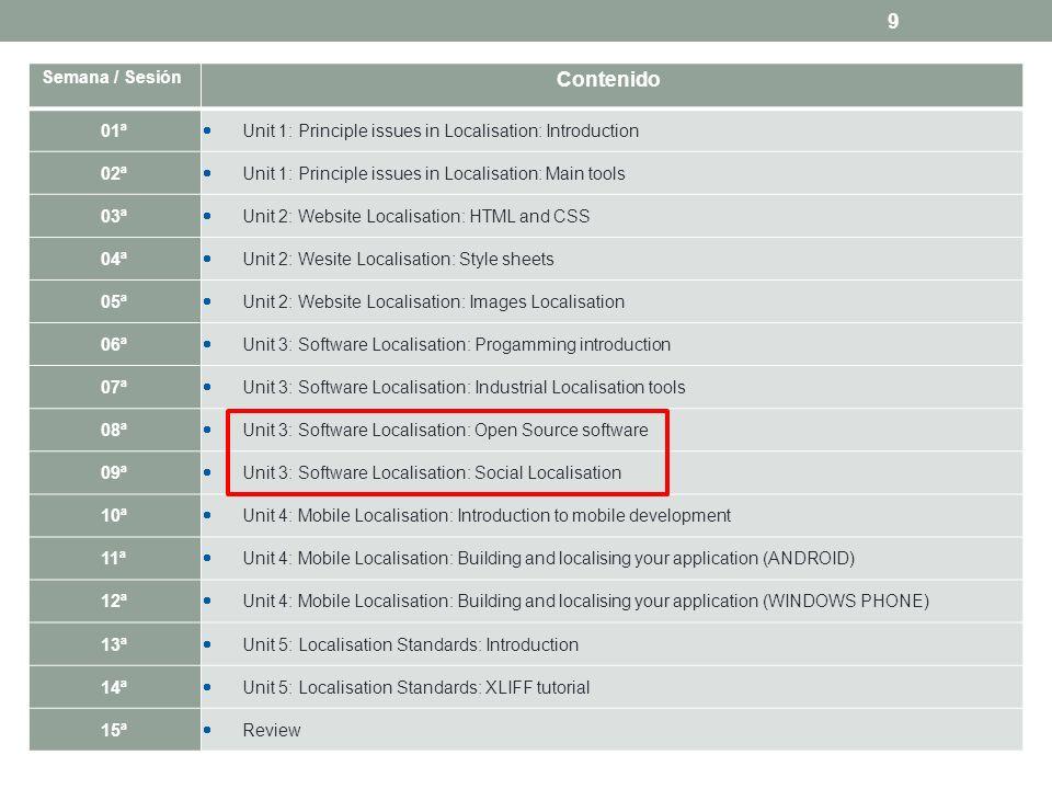 Semana / Sesión Contenido 01ª Unit 1: Principle issues in Localisation: Introduction 02ª Unit 1: Principle issues in Localisation: Main tools 03ª Unit
