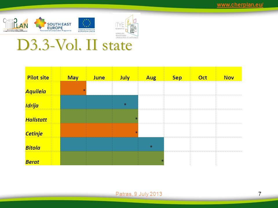 www.cherplan.eu/ D3.3-Vol. II state Patras, 9 July 20137 Pilot site MayJuneJulyAugSepOctNov Aquileia * Idrija * Hallstatt * Cetinje * Bitola * Berat *