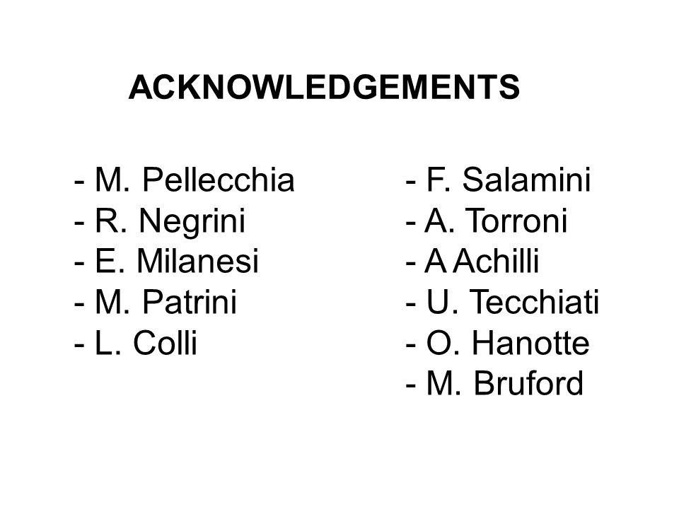 ACKNOWLEDGEMENTS - M. Pellecchia - R. Negrini - E. Milanesi - M. Patrini - L. Colli - F. Salamini - A. Torroni - A Achilli - U. Tecchiati - O. Hanotte