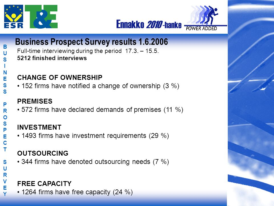 BUSINESS PROSPECT SURVEYBUSINESS PROSPECT SURVEY CHANGE OF OWNERSHIP 152 firms have notified a change of ownership (3 %) PREMISES 572 firms have declared demands of premises (11 %) INVESTMENT 1493 firms have investment requirements (29 %) OUTSOURCING 344 firms have denoted outsourcing needs (7 %) Business Prospect Survey results 1.6.2006 FREE CAPACITY 1264 firms have free capacity (24 %) Full-time interviewing during the period 17.3.