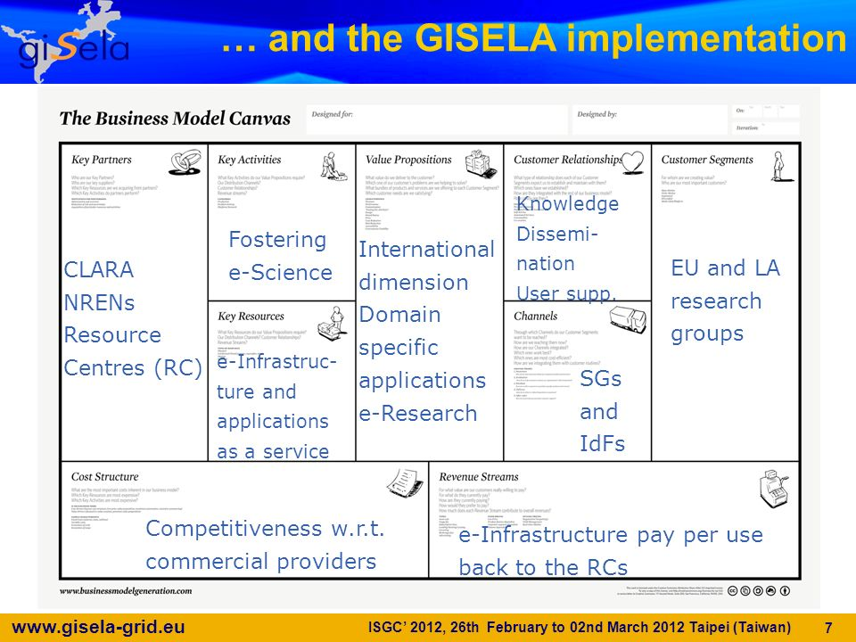 www.gisela-grid.eu … and the GISELA implementation 7 Competitiveness w.r.t. commercial providers CLARA NRENs Resource Centres (RC) International dimen