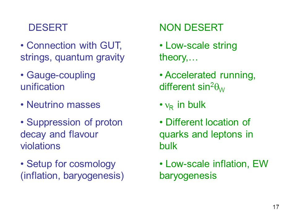 17 DESERT Connection with GUT, strings, quantum gravity Gauge-coupling unification Neutrino masses Suppression of proton decay and flavour violations Setup for cosmology (inflation, baryogenesis) NON DESERT Low-scale string theory,… Accelerated running, different sin 2 W R in bulk Different location of quarks and leptons in bulk Low-scale inflation, EW baryogenesis