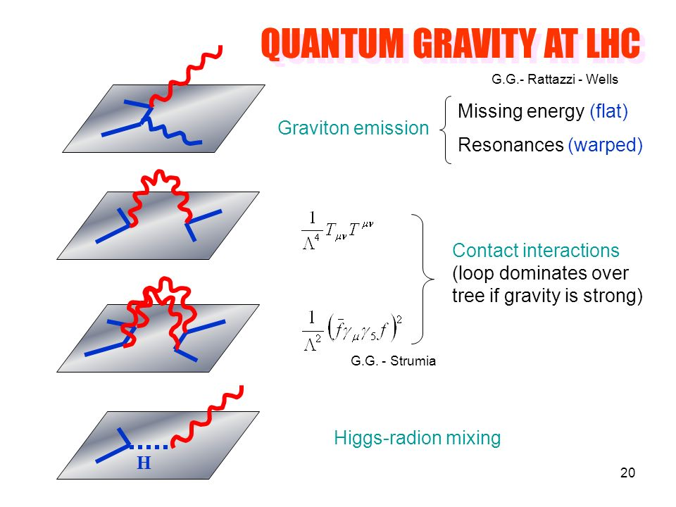 20 H QUANTUM GRAVITY AT LHC Graviton emission Missing energy (flat) Resonances (warped) Contact interactions (loop dominates over tree if gravity is strong) Higgs-radion mixing G.G.- Rattazzi - Wells G.G.
