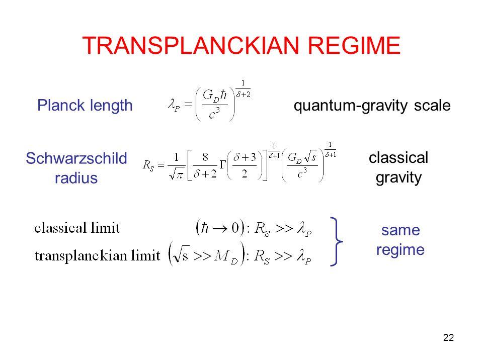 22 TRANSPLANCKIAN REGIME Planck length quantum-gravity scale Schwarzschild radius classical gravity same regime