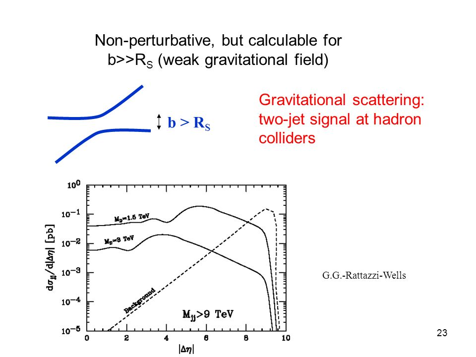 23 b > R S Non-perturbative, but calculable for b>>R S (weak gravitational field) Gravitational scattering: two-jet signal at hadron colliders G.G.-Rattazzi-Wells