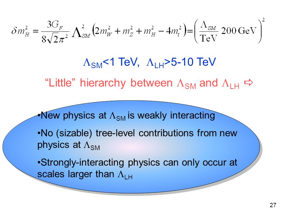 27 SM 5-10 TeV Little hierarchy between SM and LH New physics at SM is weakly interacting No (sizable) tree-level contributions from new physics at SM Strongly-interacting physics can only occur at scales larger than LH