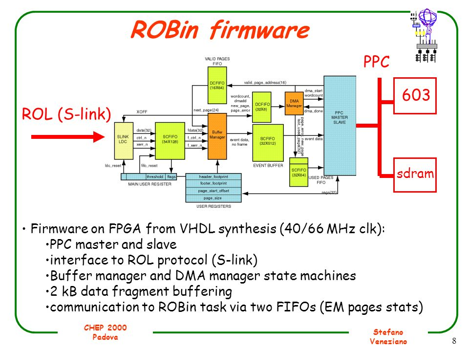 CHEP 2000 Padova Stefano Veneziano 9 ROBin interaction ROBin application interacts with ROB- host and event data source (FE-FPGA) The following ROB performance results rely on test programs running on the ROB- host on: Event Location Event Deletion Event Retrieval Scheduler loop ROBin ROB-host PCI