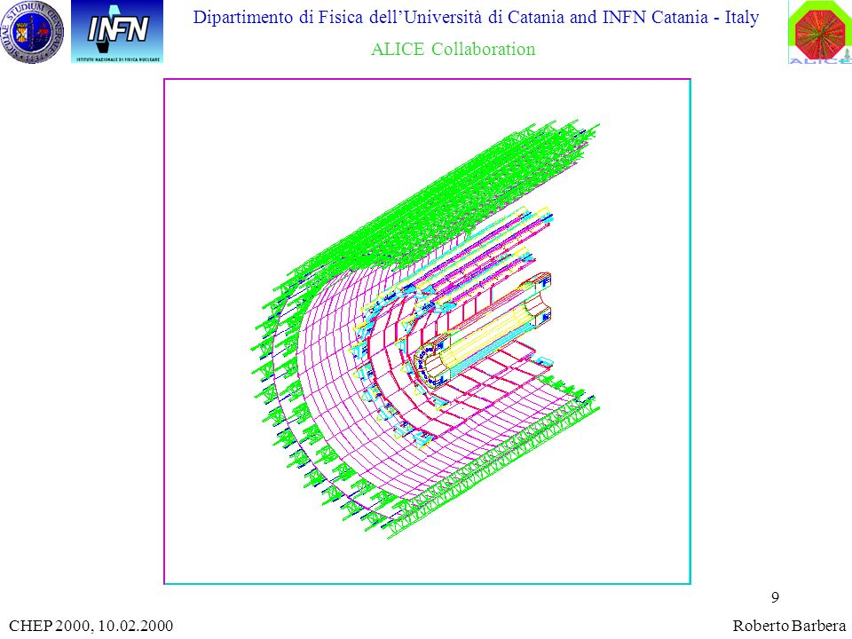 9 CHEP 2000, 10.02.2000Roberto Barbera Dipartimento di Fisica dellUniversità di Catania and INFN Catania - Italy ALICE Collaboration