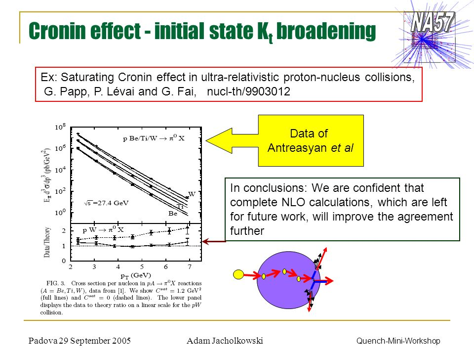 Adam JacholkowskiPadova 29 September 2005 Quench-Mini-Workshop Cronin effect - initial state K t broadening Ex: Saturating Cronin effect in ultra-rela