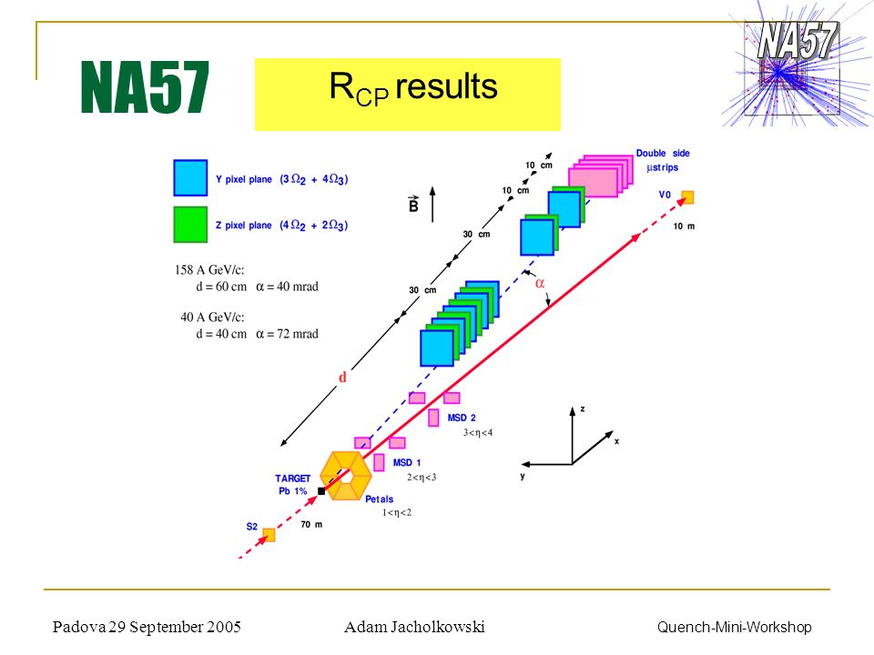Adam JacholkowskiPadova 29 September 2005 Quench-Mini-Workshop NA57 R CP results