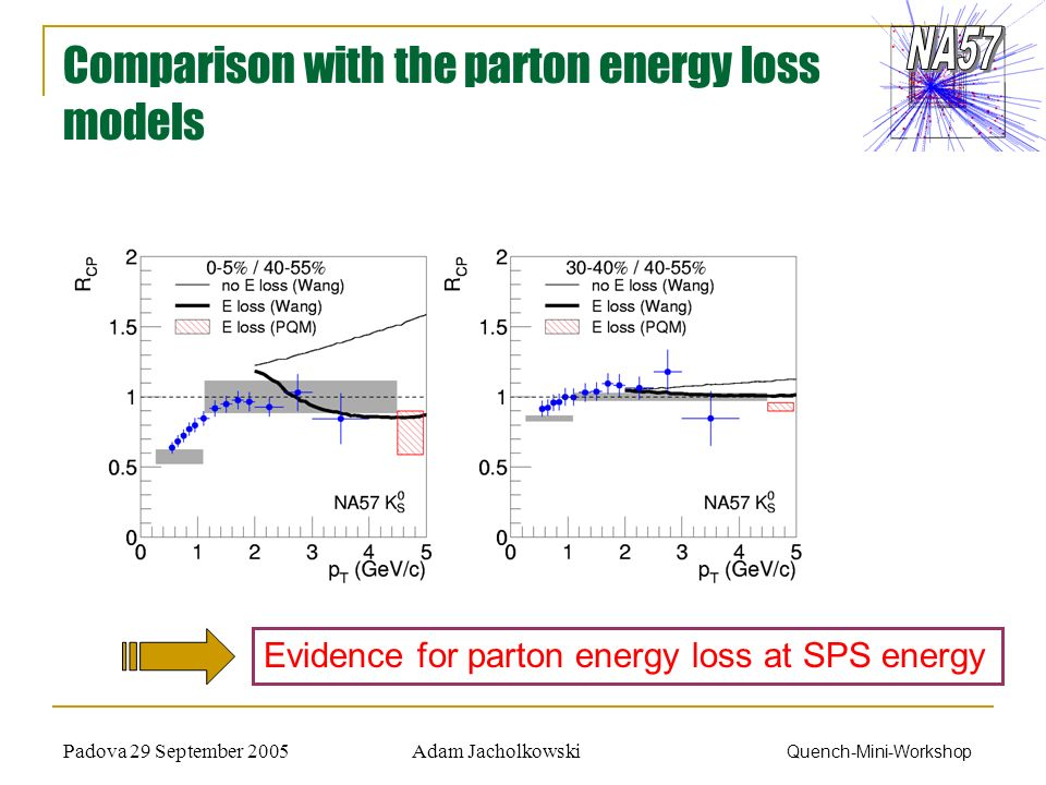 Adam JacholkowskiPadova 29 September 2005 Quench-Mini-Workshop Comparison with the parton energy loss models Evidence for parton energy loss at SPS en