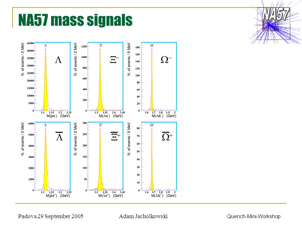 Adam JacholkowskiPadova 29 September 2005 Quench-Mini-Workshop NA57 mass signals