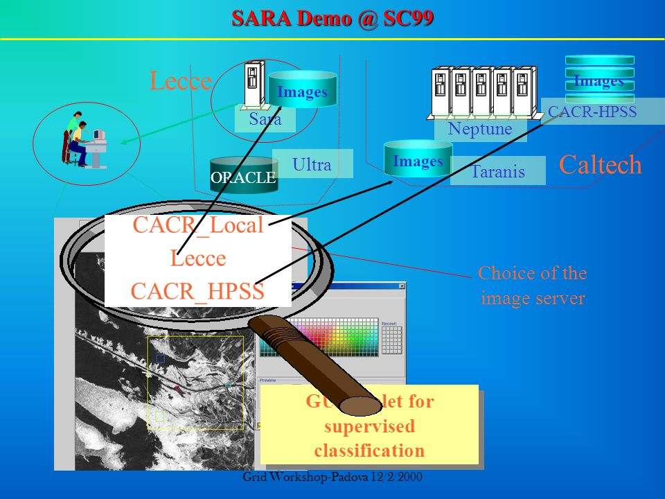 Grid Workshop-Padova 12/2/2000 ORACLE Lecce Sara Neptune Ultra Images Taranis Images Caltech Images GUI applet for supervised classification Choice of the image server CACR_Local Lecce CACR_HPSS CACR-HPSS SARA Demo @ SC99
