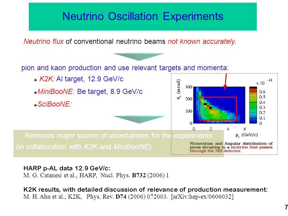 7 Case 3: Neutrino oscillation experiments Neutrino Oscillation Experiments Neutrino flux of conventional neutrino beams not known accurately. pion an