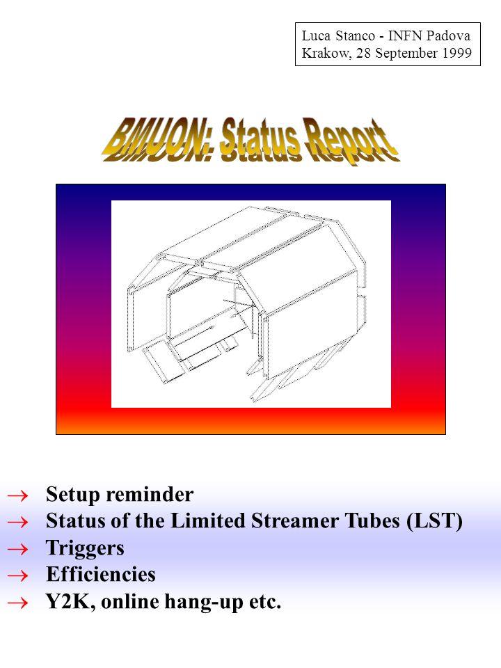 1 Luca Stanco - INFN Padova Krakow, 28 September 1999 Setup reminder Status of the Limited Streamer Tubes (LST) Triggers Efficiencies Y2K, online hang-up etc.