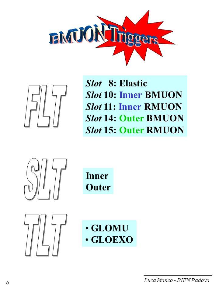 6 Luca Stanco - INFN Padova Slot 8: Elastic BMUON Slot 10: Inner BMUON RMUON Slot 11: Inner RMUON BMUON Slot 14: Outer BMUON RMUON Slot 15: Outer RMUON GLOMU GLOEXO Inner Outer
