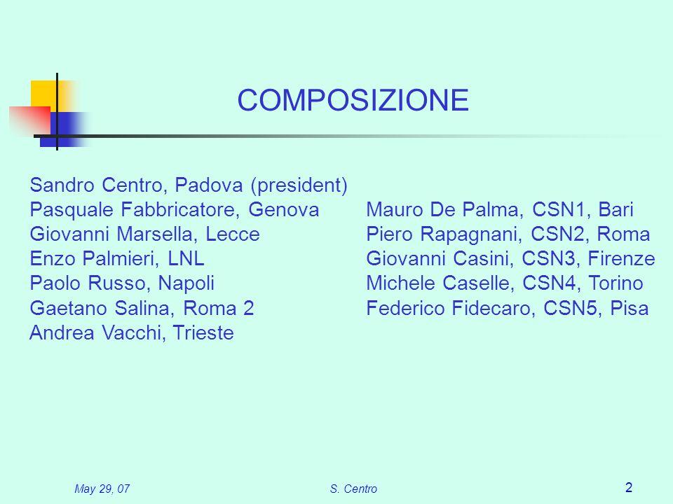 May 29, 07S. Centro 2 Mauro De Palma, CSN1, Bari Piero Rapagnani, CSN2, Roma Giovanni Casini, CSN3, Firenze Michele Caselle, CSN4, Torino Federico Fid