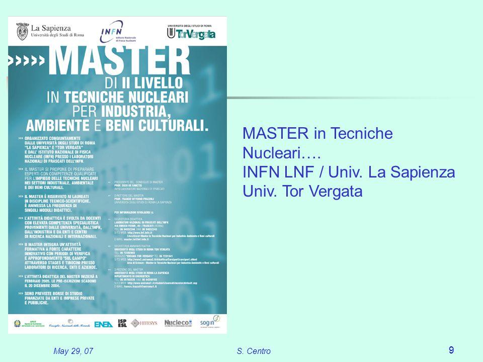 May 29, 07S. Centro 9 MASTER in Tecniche Nucleari…. INFN LNF / Univ. La Sapienza Univ. Tor Vergata