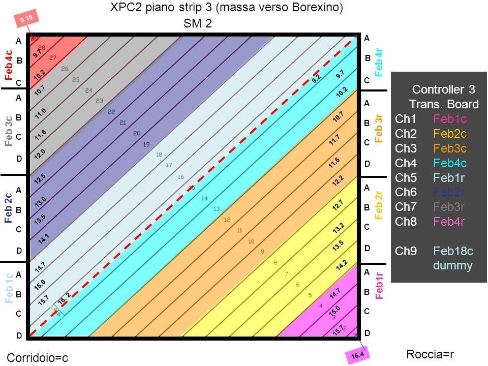 XPC2 piano strip 4 (massa verso ingersso Hall ) Feb 5r Feb 8r Feb 7r Feb 6r A B C D A B C D A B C D A B C A B C D A B C D A B C D A B C Feb 5c Feb 8c Feb 7c Feb 6c 16.3 15.5 15.0 14.7 14.2 13.7 13.2 12.6 12.2 11.7 11.0 10.7 10.2 9.7 9.2 Corridoio=c Roccia=r Controller 4 Trans.