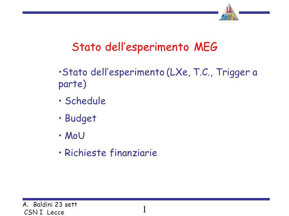 1 A.Baldini 23 sett CSN I Lecce Stato dellesperimento MEG Stato dellesperimento (LXe, T.C., Trigger a parte) Schedule Budget MoU Richieste finanziarie