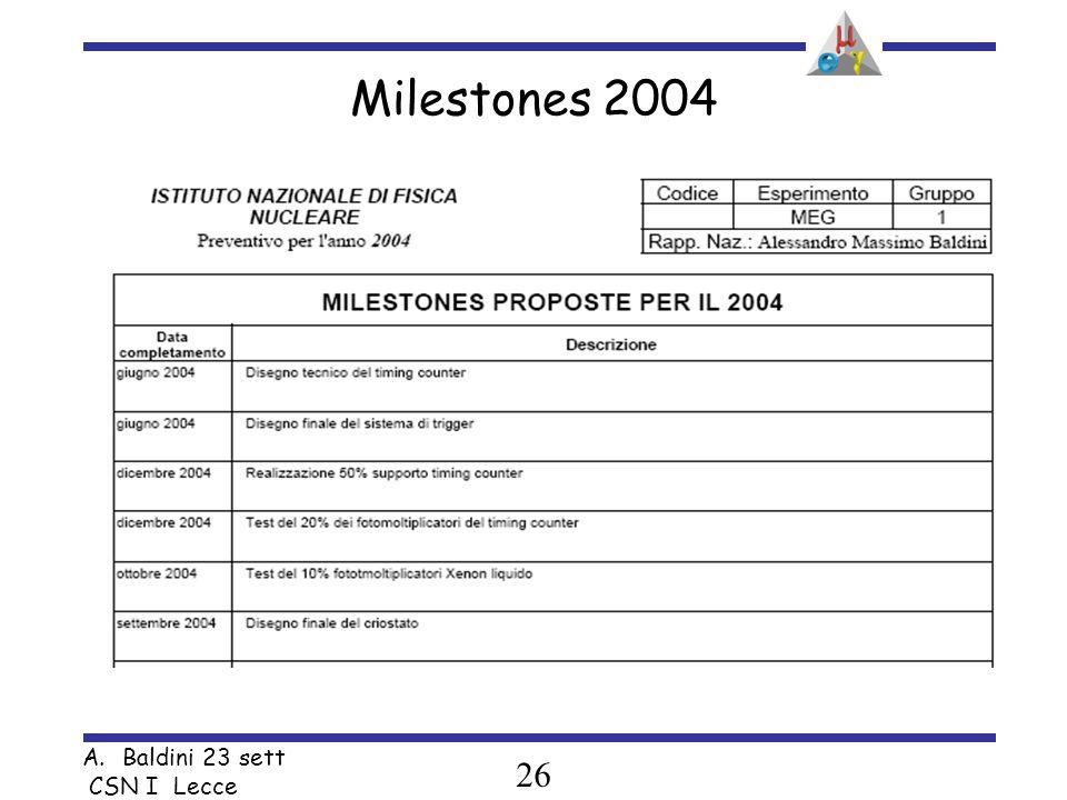 26 A.Baldini 23 sett CSN I Lecce Milestones 2004