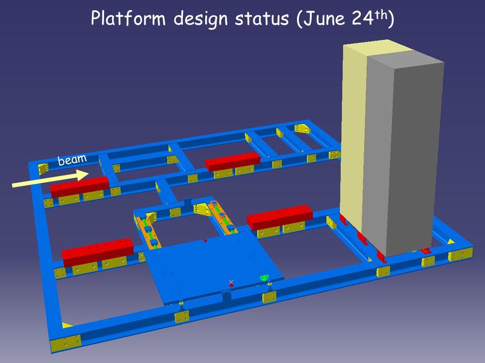 6 A.Baldini 23 sett CSN I Lecce Platform design status (June 24 th ) beam