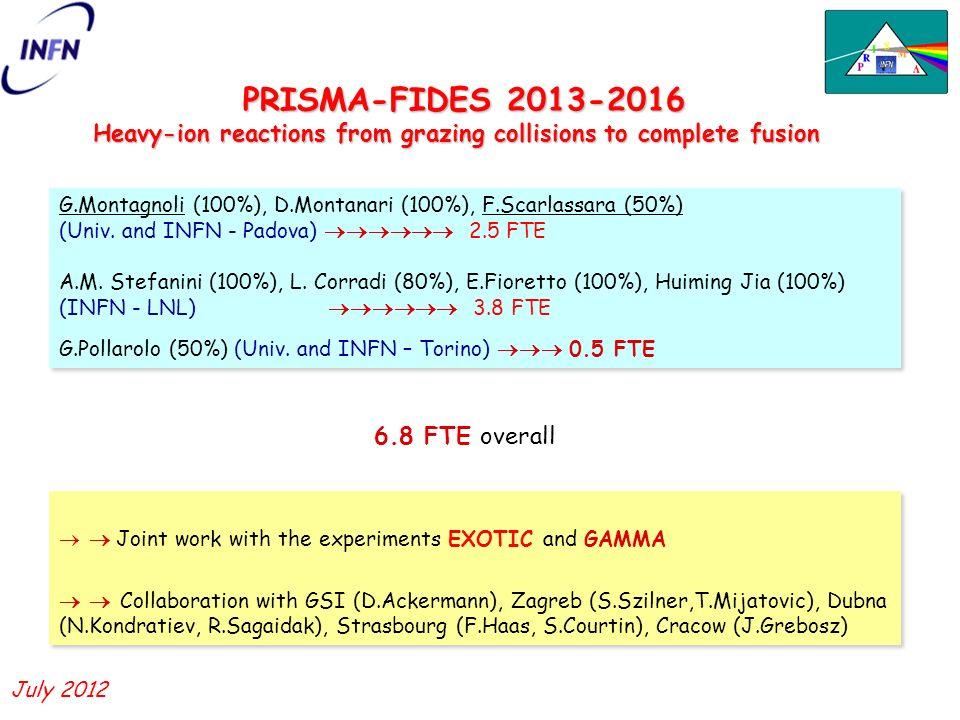 PRISMA-FIDES 2013-2016 Heavy-ion reactions from grazing collisions to complete fusion G.Montagnoli (100%), D.Montanari (100%), F.Scarlassara (50%) (Univ.