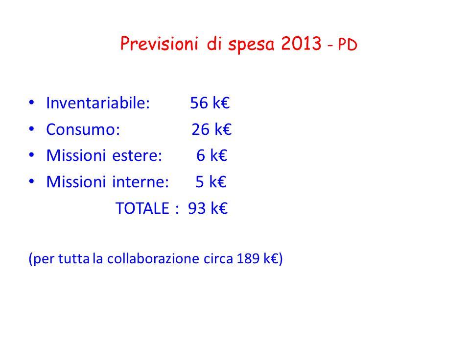 Previsioni di spesa 2013 - PD Inventariabile: 56 k Consumo: 26 k Missioni estere: 6 k Missioni interne: 5 k TOTALE : 93 k (per tutta la collaborazione circa 189 k)