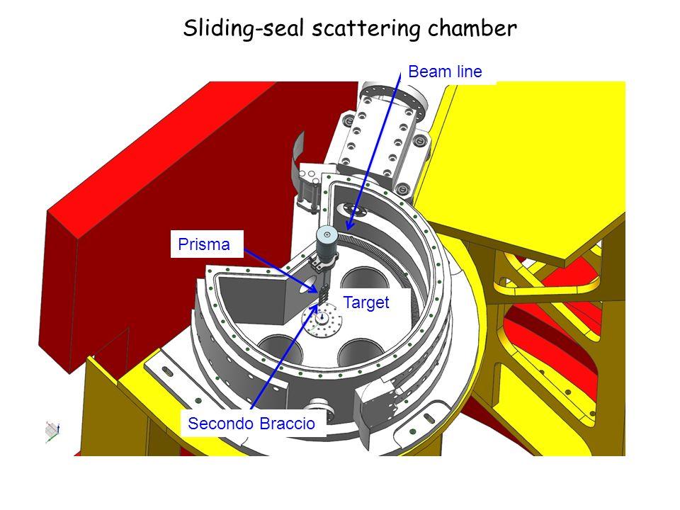 Sliding-seal scattering chamber Beam line Prisma Secondo Braccio Target