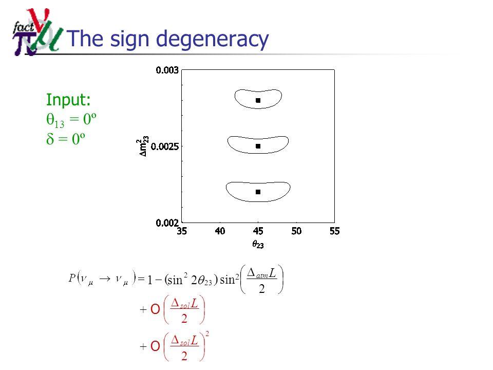 The sign degeneracy Input: 13 = 0º = 0º L L sol atm + O 2 2 sin 2 2sin1 2 23 2 L sol + O 2