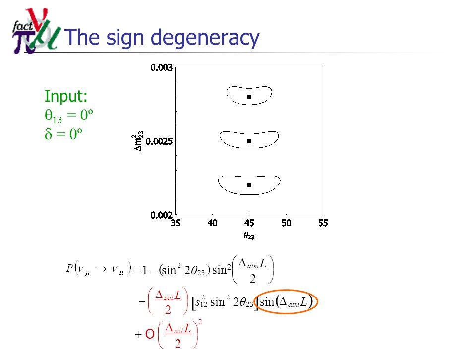 The sign degeneracy L Ls L L sol atm sol atm + O 2 sin2 2 2 sin 2 2sin1 2 23 22 12 23 2 Input: 13 = 0º = 0º