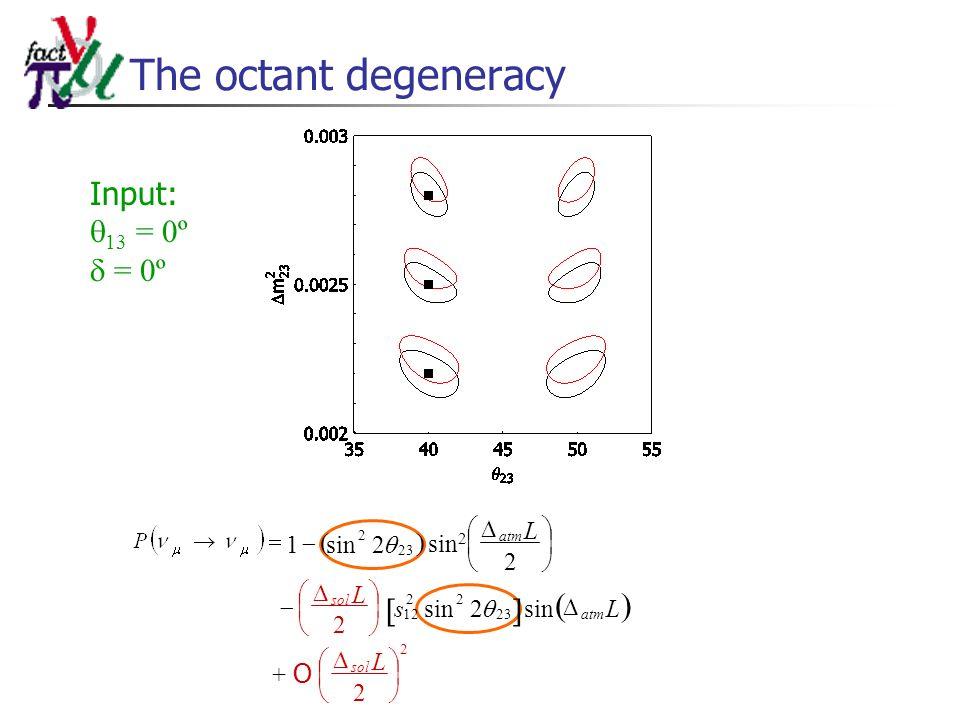 The octant degeneracy Input: 13 = 0º = 0º L Ls L L sol atm sol atm + O 2 sin2 2 2 sin 2 2sin1 2 23 22 12 23 2