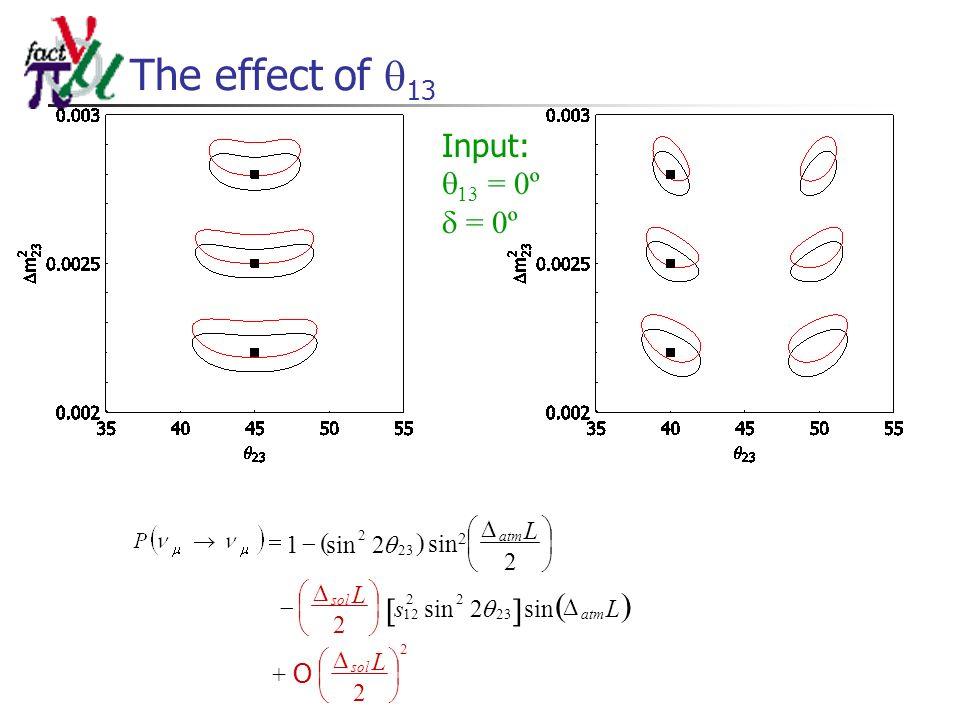The effect of 13 Input: 13 = 0º = 0º L Ls L L sol atm sol atm + O 2 sin2 2 2 sin 2 2sin1 2 23 22 12 23 2