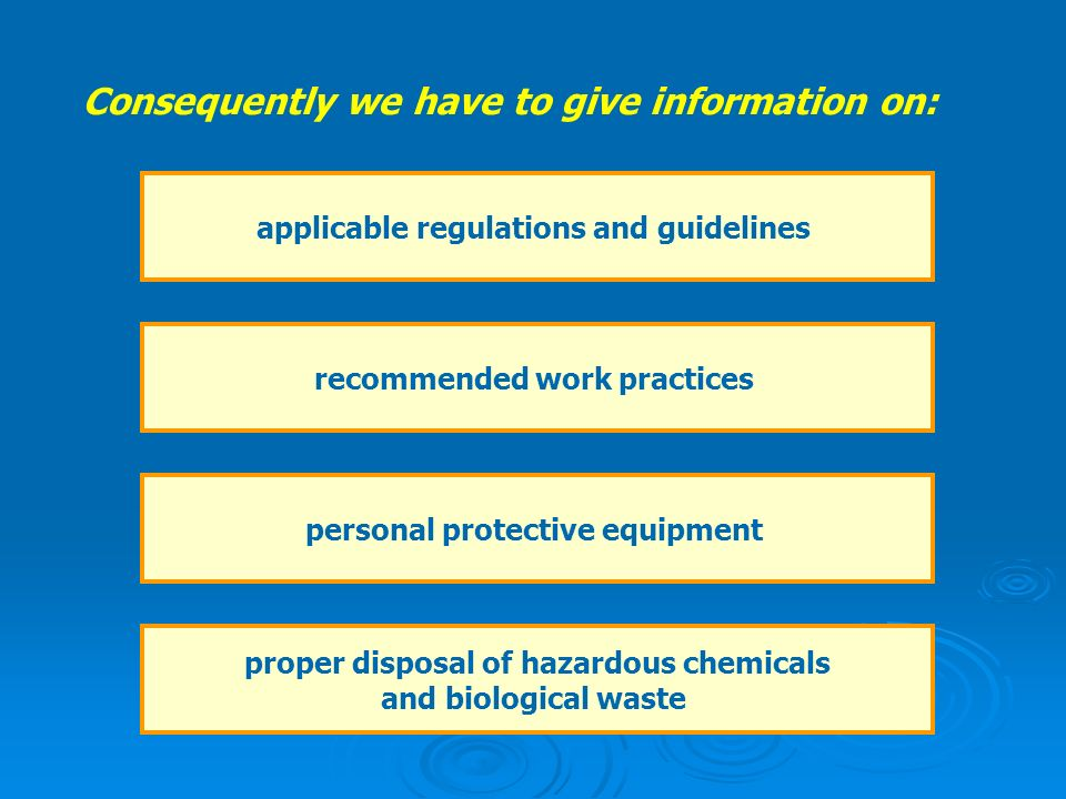 applicable regulations and guidelines recommended work practices personal protective equipment Consequently we have to give information on: proper disposal of hazardous chemicals and biological waste