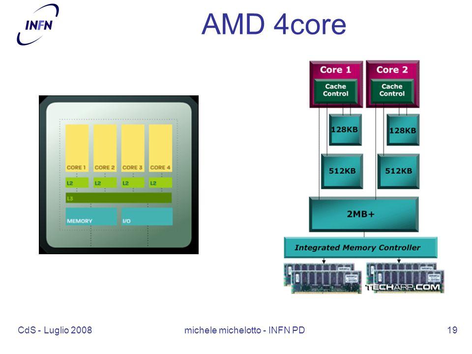CdS - Luglio 2008 michele michelotto - INFN PD19 AMD 4core