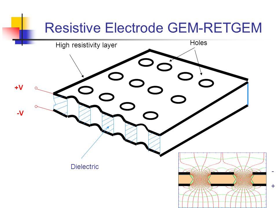 12 +V -V High resistivity layer Holes Dielectric - + Resistive Electrode GEM-RETGEM