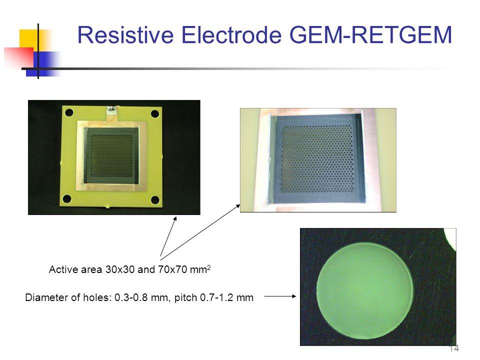 14 Resistive Electrode GEM-RETGEM Diameter of holes: 0.3-0.8 mm, pitch 0.7-1.2 mm Active area 30x30 and 70x70 mm 2