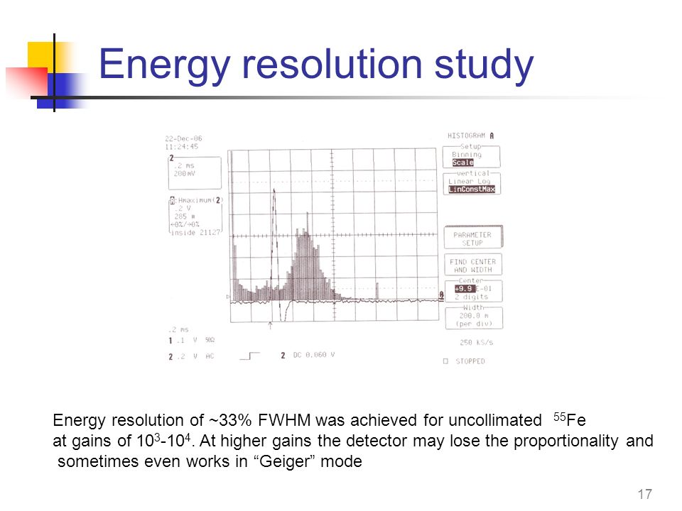 17 Energy resolution of ~33% FWHM was achieved for uncollimated 55 Fe at gains of 10 3 -10 4. At higher gains the detector may lose the proportionalit