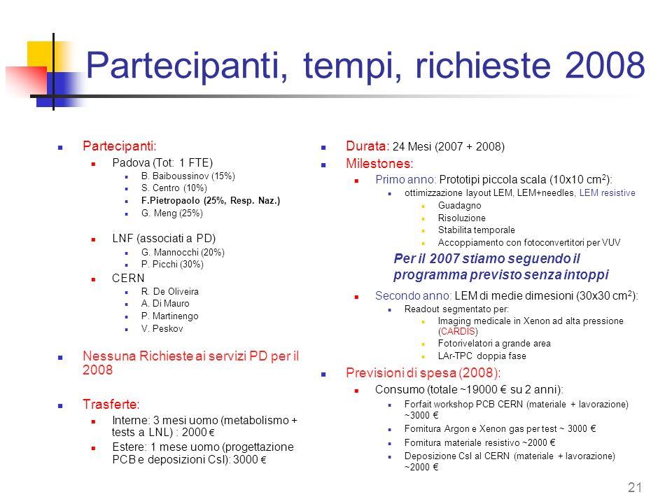 21 Partecipanti, tempi, richieste 2008 Partecipanti: Padova (Tot: 1 FTE) B. Baiboussinov (15%) S. Centro (10%) F.Pietropaolo (25%, Resp. Naz.) G. Meng