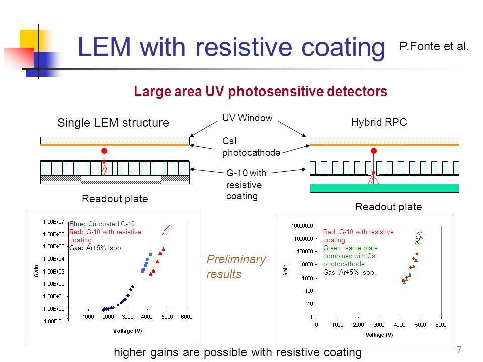 7 UV Window CsI photocathode G-10 with resistive coating Readout plate LEM with resistive coating Single LEM structure Hybrid RPC Readout plate Large