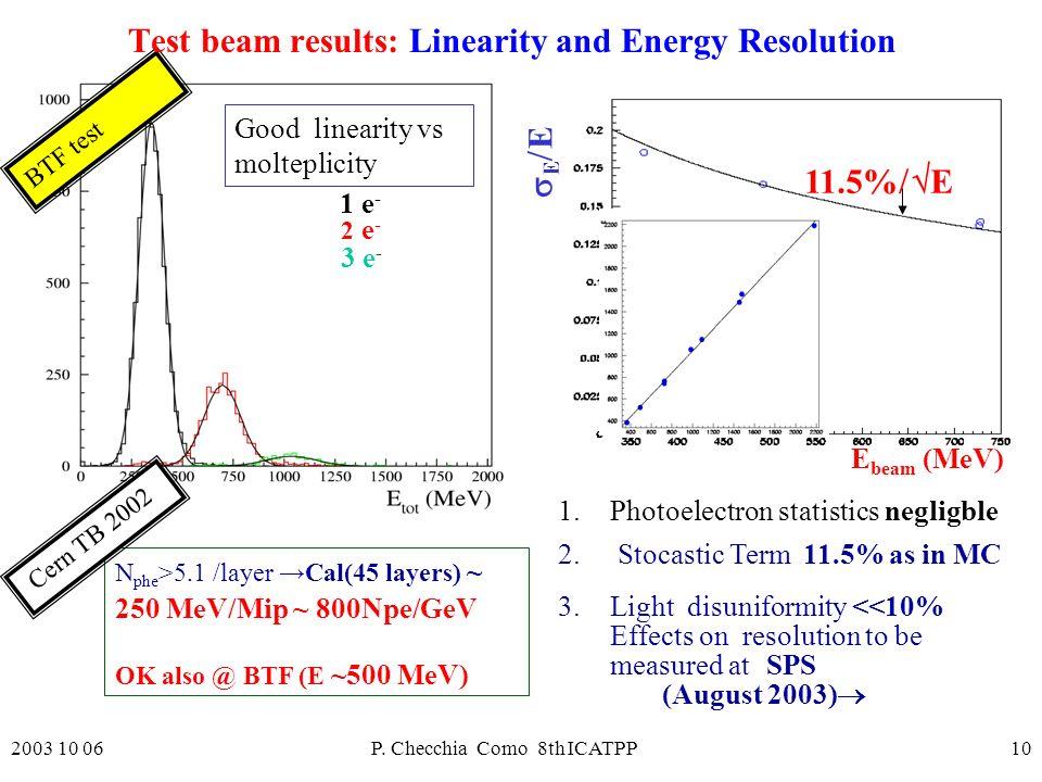 2003 10 06P. Checchia Como 8th ICATPP10 Good linearity vs molteplicity 3 e - 2 e - 1 e - E E beam (MeV) 11.5% E N phe >5.1 /layer Cal(45 layers) ~ 250
