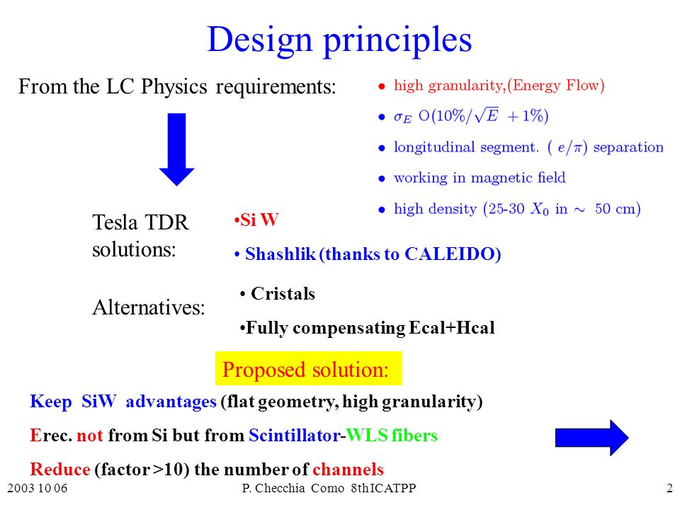 2003 10 06P. Checchia Como 8th ICATPP2 Design principles From the LC Physics requirements: Tesla TDR solutions: Si W Shashlik (thanks to CALEIDO) Prop