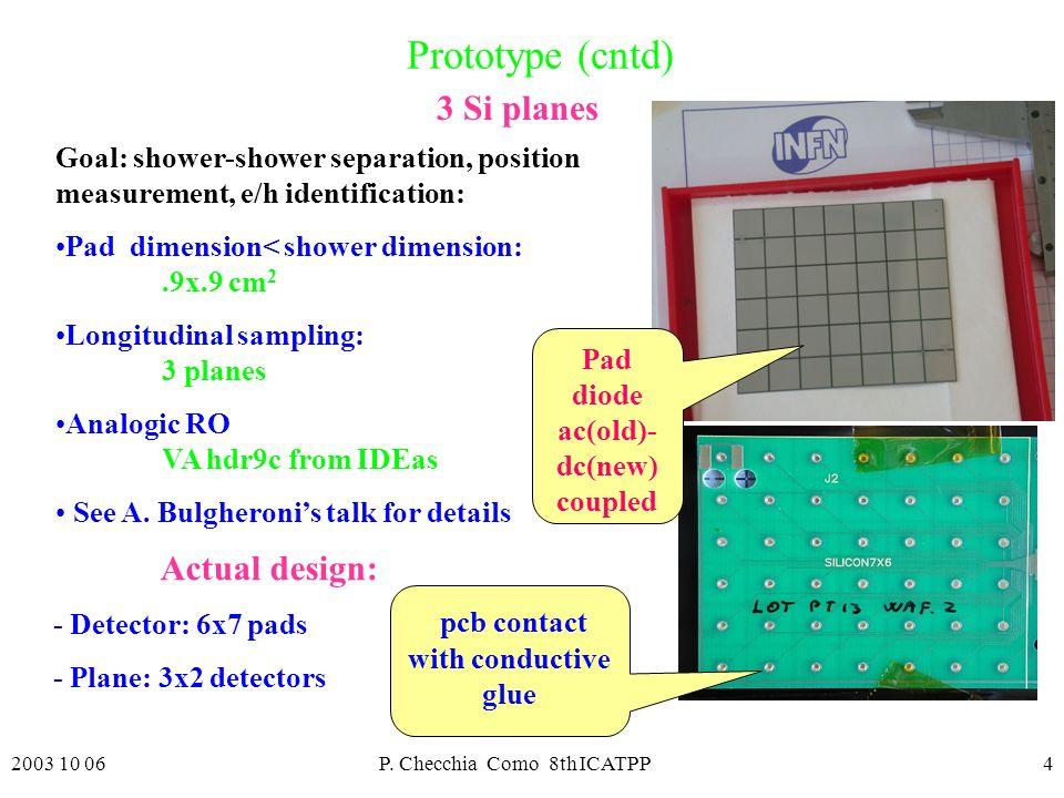 2003 10 06P. Checchia Como 8th ICATPP4 Prototype (cntd) 3 Si planes Actual design: - Detector: 6x7 pads - Plane: 3x2 detectors Goal: shower-shower sep