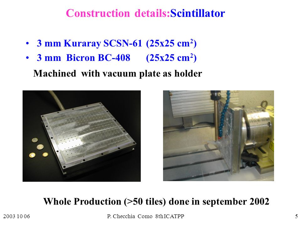 2003 10 06P. Checchia Como 8th ICATPP5 Construction details:Scintillator 3 mm Kuraray SCSN-61(25x25 cm 2 ) 3 mm Bicron BC-408 (25x25 cm 2 ) Machined w