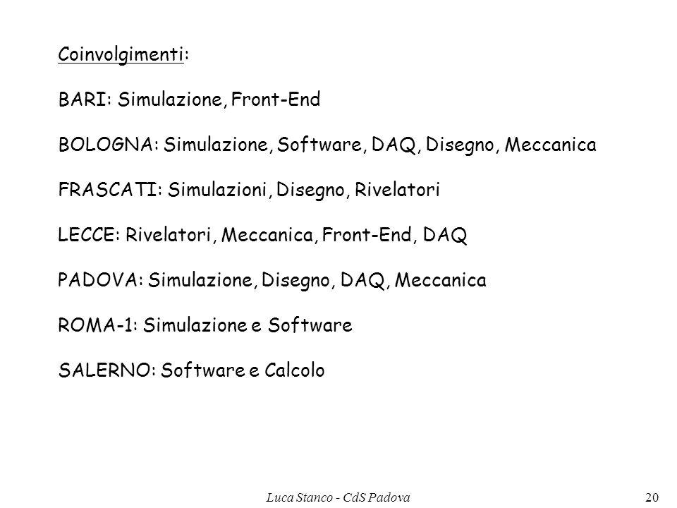 Coinvolgimenti: BARI: Simulazione, Front-End BOLOGNA: Simulazione, Software, DAQ, Disegno, Meccanica FRASCATI: Simulazioni, Disegno, Rivelatori LECCE: Rivelatori, Meccanica, Front-End, DAQ PADOVA: Simulazione, Disegno, DAQ, Meccanica ROMA-1: Simulazione e Software SALERNO: Software e Calcolo 20Luca Stanco - CdS Padova